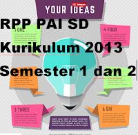 Download RPP PAI Kelas 1 2 3 4 5 6 SD MI Semester 1 dan 2 K13