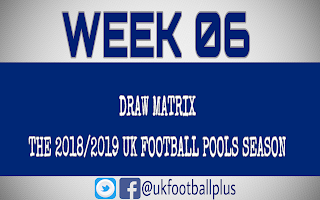 This week draw matrix