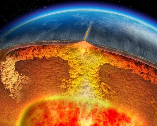 Lapisan Kerak Bumi, lempeng bumi