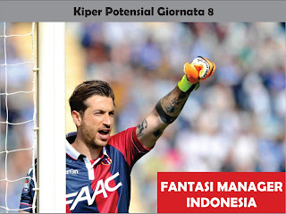 Kiper Potensial Giornata 8 Liga Fantasia Serie A   Fantasi Manager Indonesia