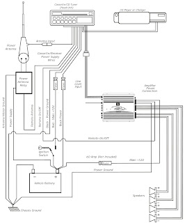 JBL DA 3504 432 CHANNEL AUTOMOTIVE POWER AMP  CONTROLS