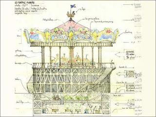 Carrousel des Mondes Marins Fuente: http://www.batiactu.com
