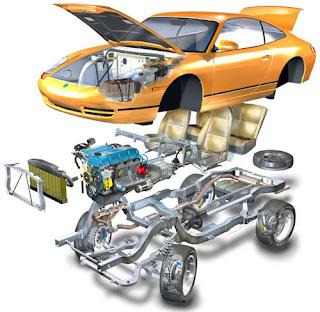 مكونات السيارة الاساسية,الأجزاء الرئيسية للسيارة,أجزاء السيارات, معلومات عن السيارات, شرح اجزاء السيارة, معلومات عن اجزاء السيارة