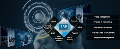 cloud erp software company chennai