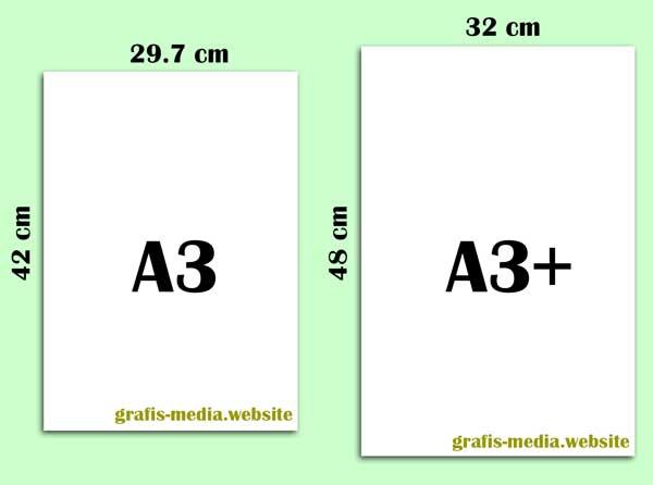 jangan hingga suatu ketika berhadapan dengan kertas ukuran menyerupai Perbedaan Ukuran Kertas A3+ (plus) Dan A3 Biasa