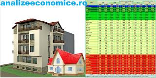 De ce e prea devreme să ne păcălim că suntem pe un boom imobiliar