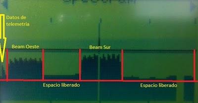 Cambios en DirecTV y el Galaxy 3c - Transponder FTA