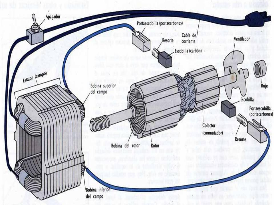 Universal motors aquires