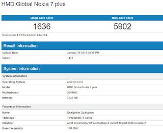 Nokia 7 geekbench listing