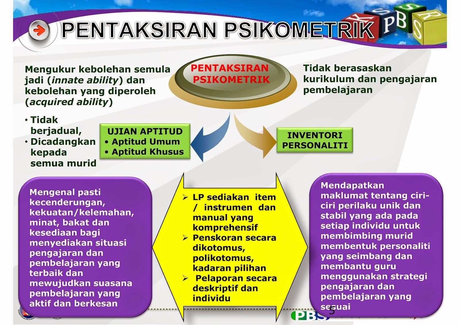 Ujian Psikometrik Pegawai Teknologi Maklumat F41