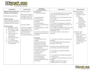 sample nursing care plan for psoriasis)