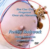 https://fertilityshop.blogspot.com/