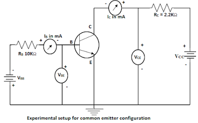 Experimental setup of common emitter configuration