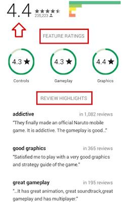mendapat rating 4.4