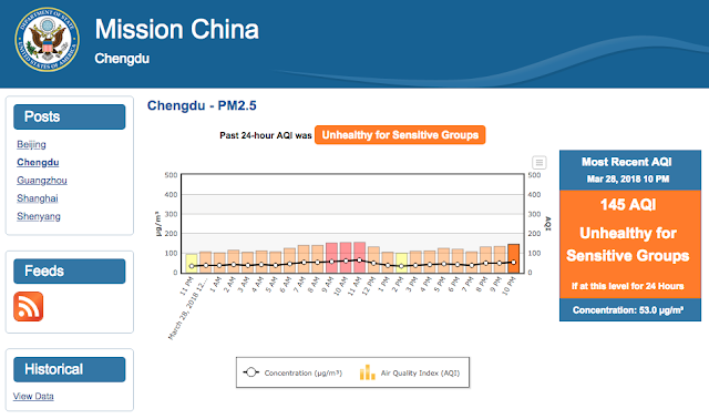 Mission China page for current Chengdu PM2.5 readings
