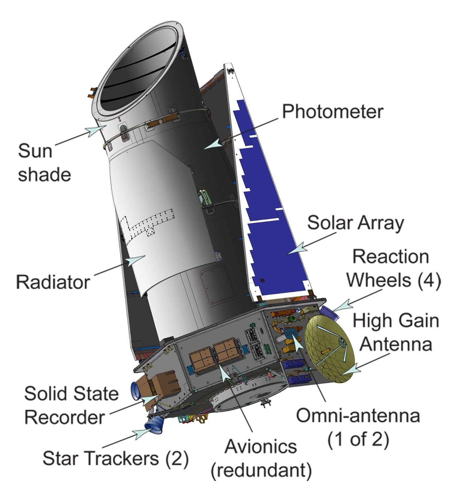 Astronomy and Space News - Astro Watch: Kepler Mission ...