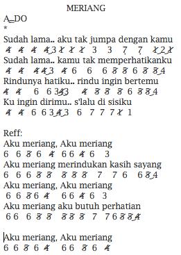 Not Angka Lagu Meriang - Cita Citata
