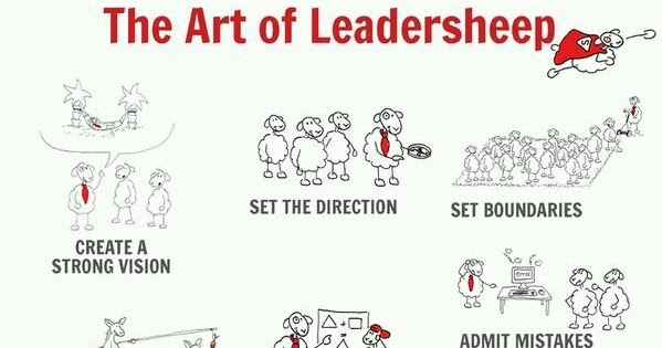 A Principal's Reflections: 12 Leadership Fundamentals