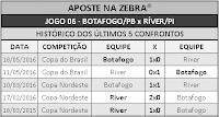 LOTECA 706 - HISTÓRICO JOGO 06