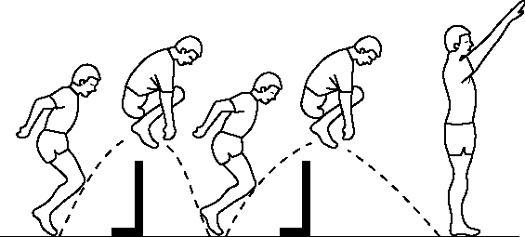 Kembara Seorang Hamba: Plyometric Training