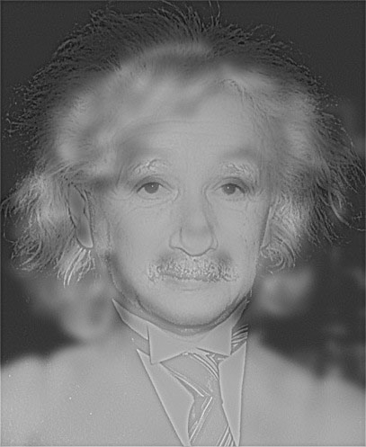 Calculated Images: Monroe, Einstein and Visual Acuity