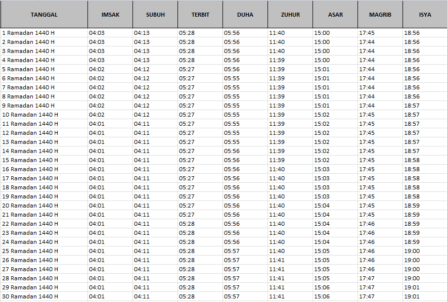 Kota Bitung Sulawesi Utara - Jadwal Imsakiyah 1441 H / 2020 M
