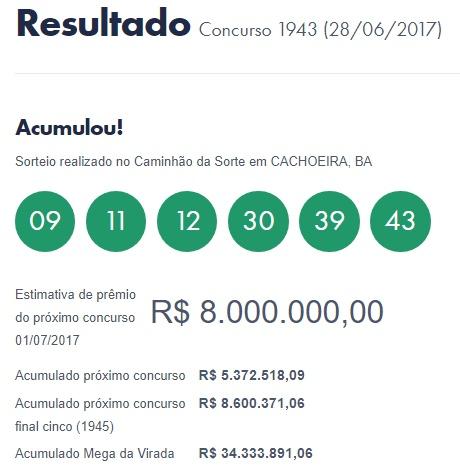 Mega-Sena acumula, e próximo sorteio vai pagar R$ 8 milhões