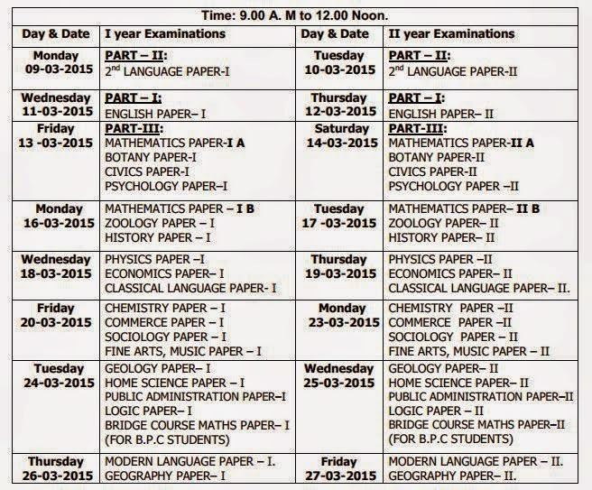 AP Inter exams Time Table 2016 ap IPE exam dates new