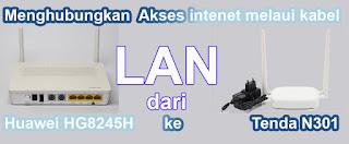 Setting router Tenda N301 dengan kabel LAN Sebagai Sumber internet