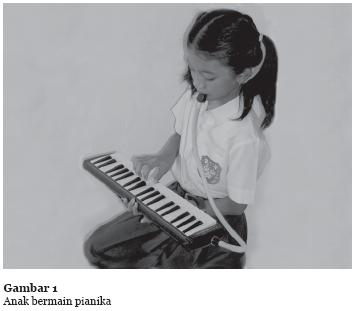 Mengenal Dinamika Dan Alat Musik Melodis Belajar Serbaneka