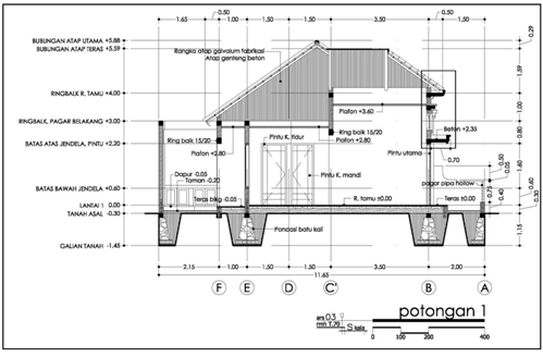 Image Result For Gambar Arsitektur Bangunan