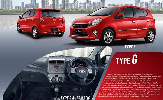 Ai Toyota Wigo Sri Lanka Price