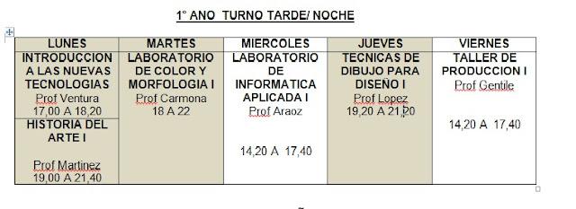 Cambios de horarios en dis grafico interior comercial y for Horario ministerio del interior