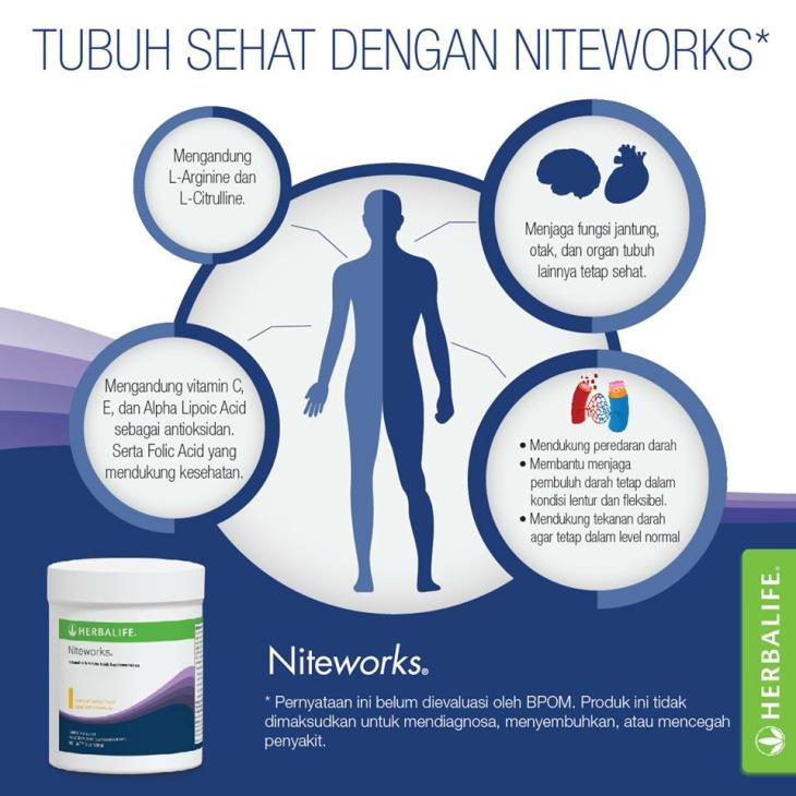Manfaat Produk Herbalife
