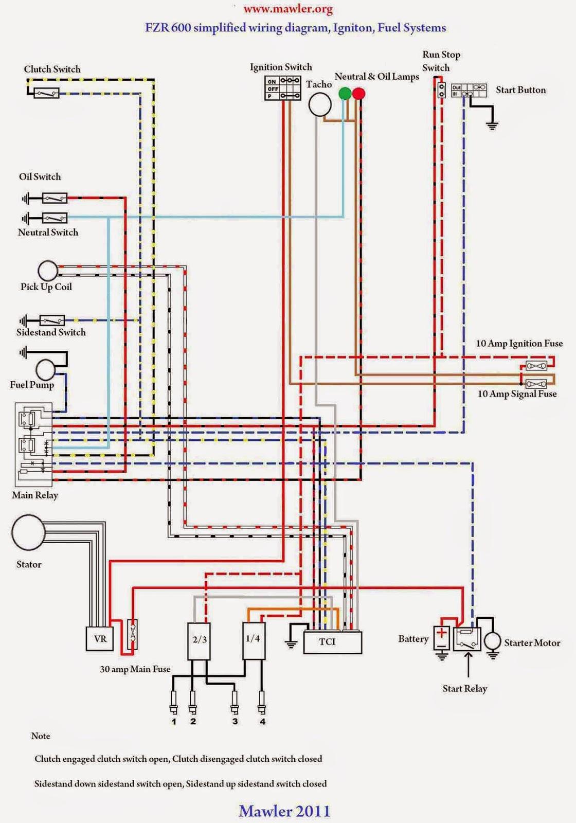 small resolution of  yamaha fzr600 wiring diagram images of furthermore yamaha 600 wiring sc fzr600 wiring diagram at cita