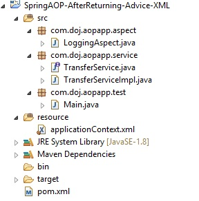 Spring AOP After-Returning Advice Example using XML Config