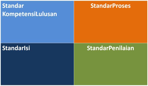 Download Contoh RPP Silabus Quran Hadits MA Kelas XI K13