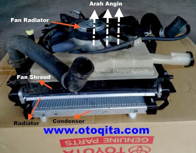 Gambar posisi kondensor-radiator dan kipas radiator mobil