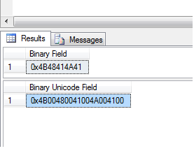 Handy SQL Queries: Storing Unicode string into VARBINARY (MAX)