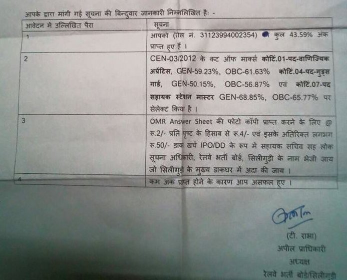RRB Siliguri cutoff marks, RRB Ntpc previous year cut off marks, Railway Siliguri Board Previous year cut off marks