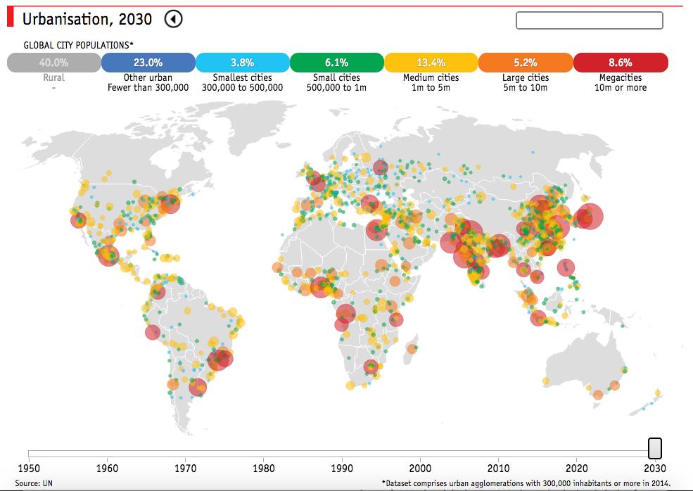 Resultado de imagen de ciudad y territorio, proceso de urbanizacion mundial