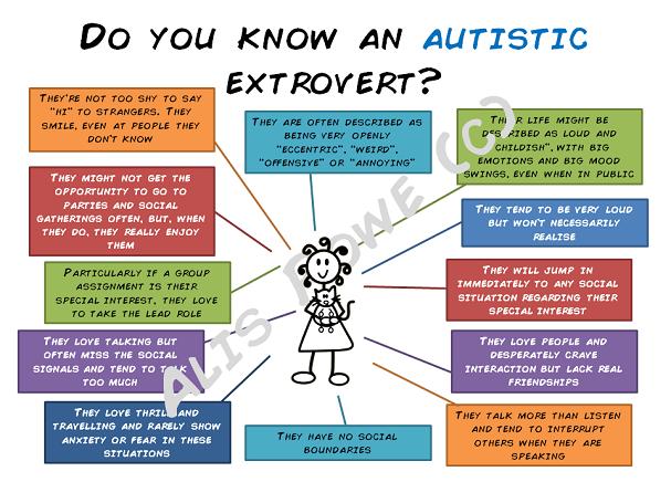 Egy extrovert, aki introvertál