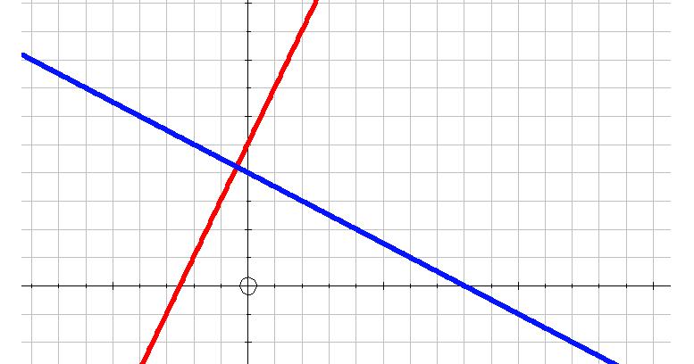 Definisi pemrograman linier karakteristik dan contoh model definisi pemrograman linier karakteristik dan contoh model kumpulan contoh makalah ccuart Images