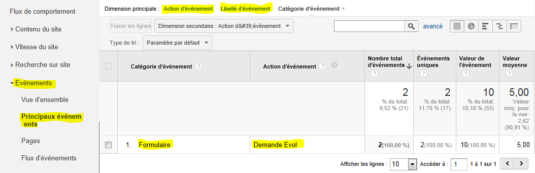 evenement google analytics validation formulaire google form