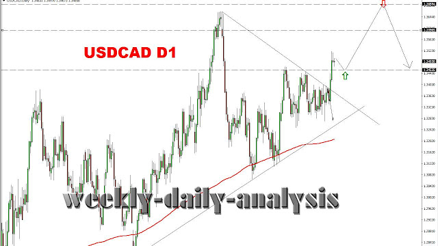 http://www.weekly-daily-analysis.co/2019/04/eurusd-forex-forecast-29-aprilmay-3-2019.html