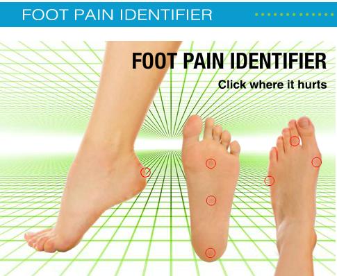 Coachella Valley Foot Pain