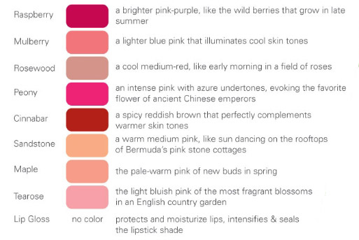 Skin And Facial Treatments Lipstick Color