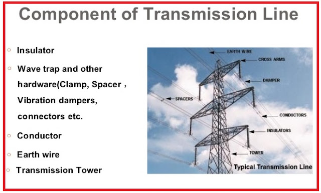 Components Of Transmission Line