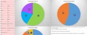 https://derpicdn.net/img/view/2017/3/23/1394230__safe_analysis_chart_charts+and+graphs_math_pie+chart_population_statistics.png
