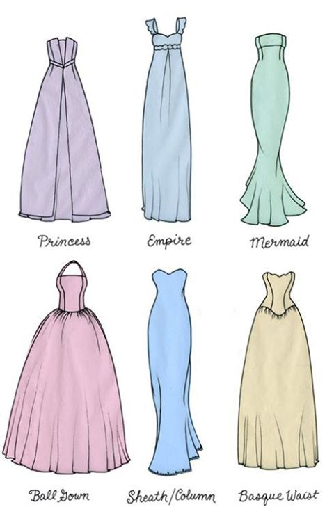Time To Kahwin: Body types and Western dresses  Time To Kahwin:...